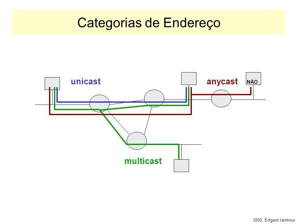2002, Edgard Jamhour Categorias de Endereço IPv6 Unicast: –O destinatário é um único computador. Anycast: –O endereço de destino define um grupo de ho