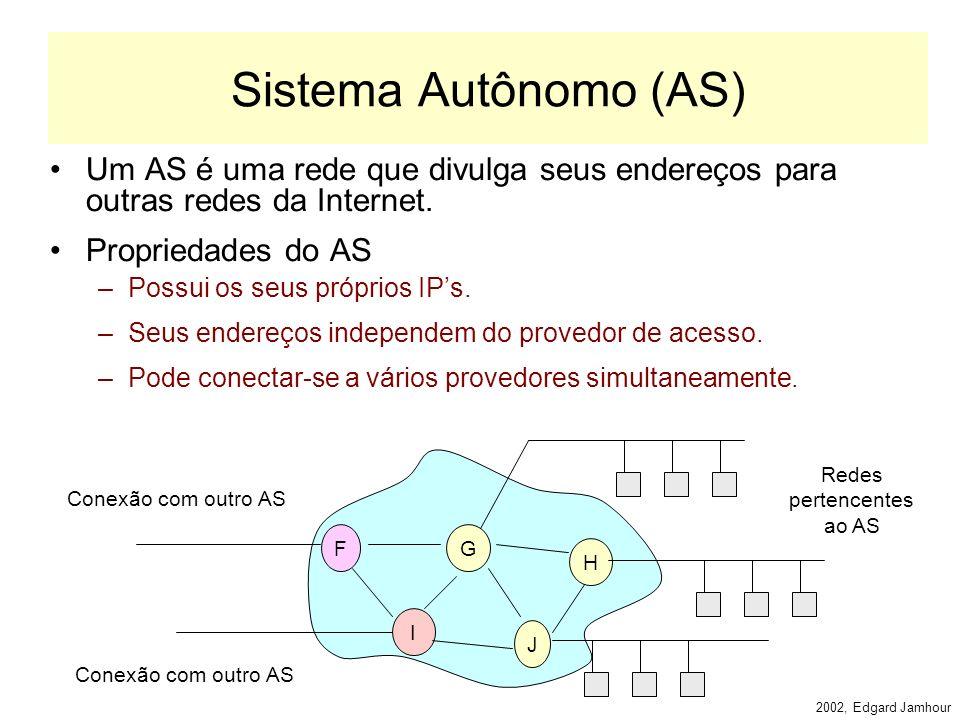 2002, Edgard Jamhour Estrutura da Internet IPv4 A internet é estruturada na forma de sistemas autônomos: AB C D E FG I J H SISTEMA AUTÔNOMO 1 SISTEMA AUTÔNOMO 2 X Y Z SISTEMA AUTÔNOMO 3