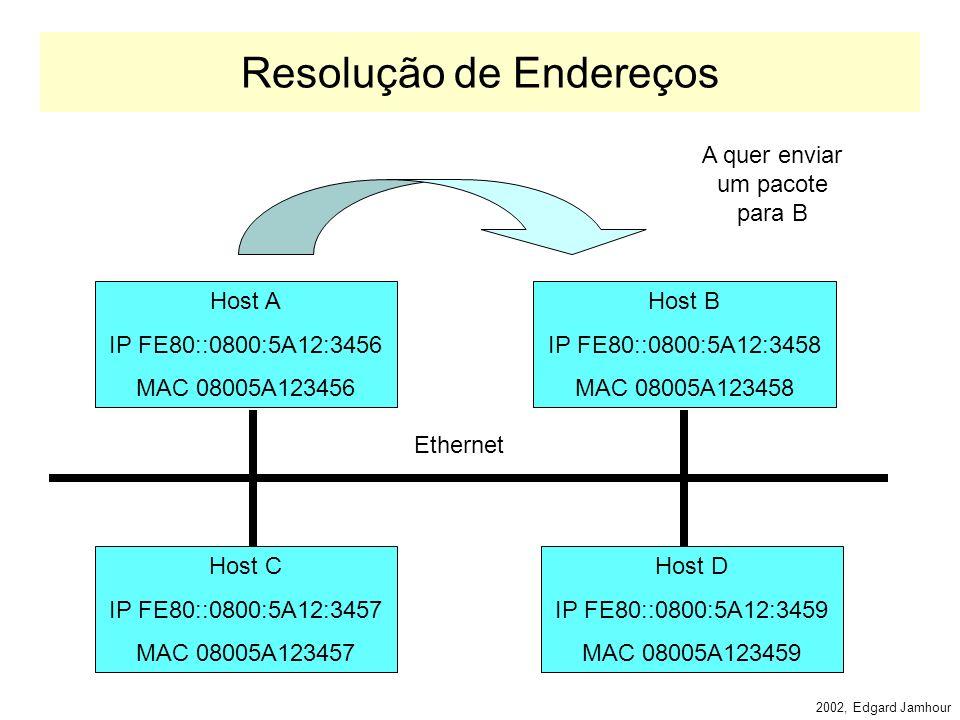 2002, Edgard Jamhour Descoberta de Vizinho O ICMPv6 permite ao host IPv6 descobrir outros hosts IPv6 e roteadores em seu enlace. Esse mecanismo permit