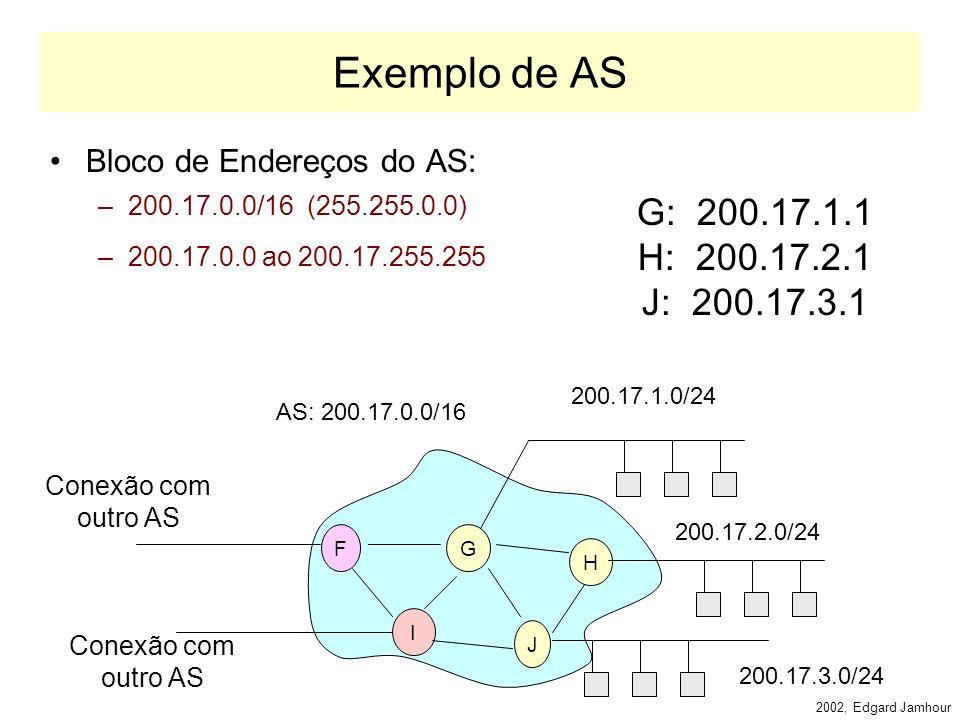2002, Edgard Jamhour Sistema Autônomo (AS) Um AS é uma rede que divulga seus endereços para outras redes da Internet. Propriedades do AS –Possui os se