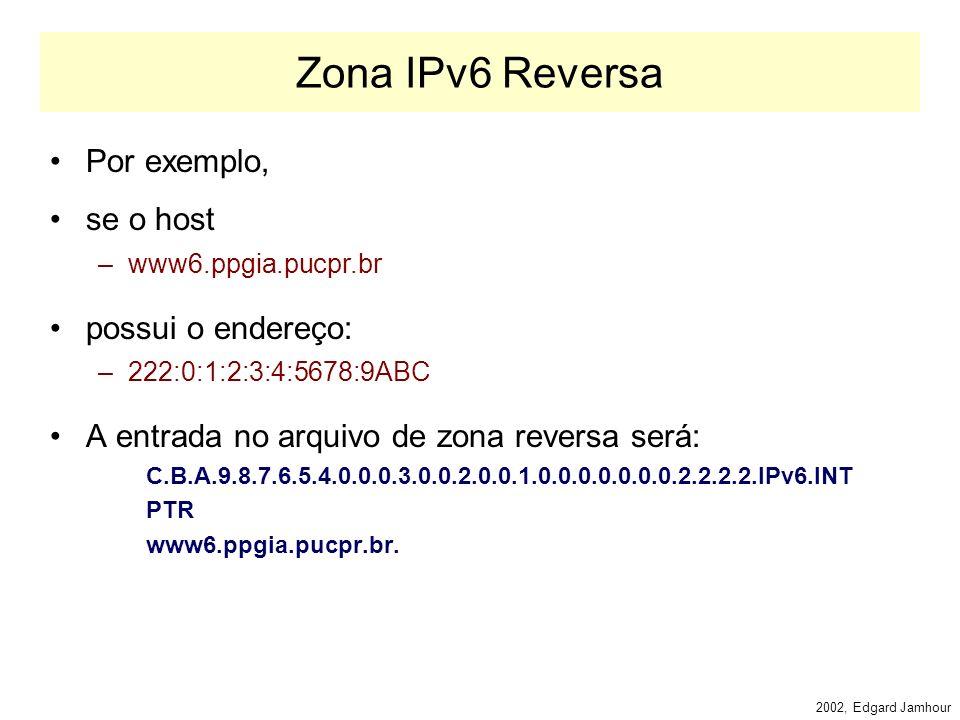 2002, Edgard Jamhour DNS no IPv6 Foram definidas extensões no DNS para suportar IPv6 (RFC 1886). As extensões definem: –Um registro AAAA para mapear h