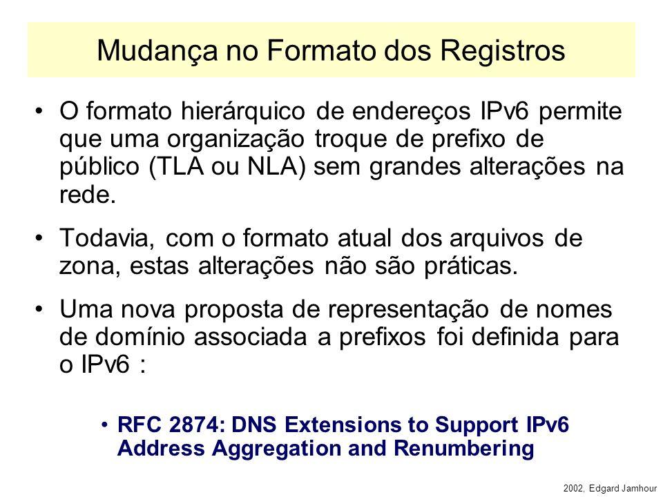 2002, Edgard Jamhour Zona IPv6 Reversa Por exemplo, se o host –www6.ppgia.pucpr.br possui o endereço: –222:0:1:2:3:4:5678:9ABC A entrada no arquivo de