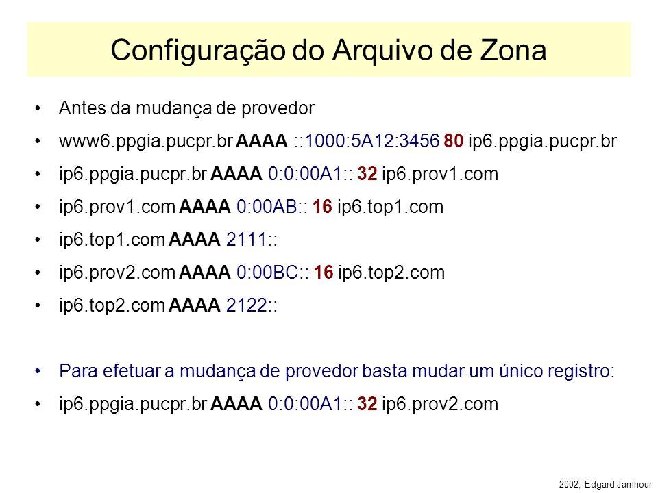 2002, Edgard Jamhour Exemplo (ip6.top1.com) TLA: 2111/16 (ip6.prov1.com) NLA: 00AB/32 (ip6.ppgia.pucpr.br) 00A1/16 TLA ID NLA IDSLA ID Interface ID 31