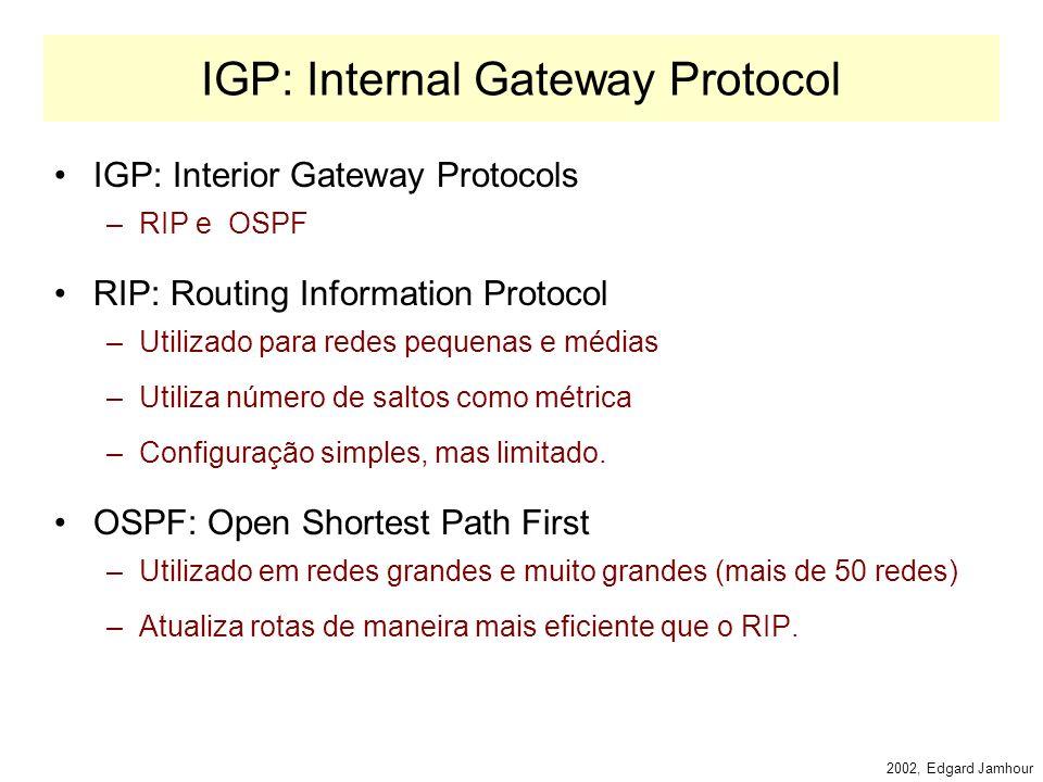 2002, Edgard Jamhour BGP AB C D E FG H I SISTEMA AUTÔNOMO 1 SISTEMA AUTÔNOMO 2 SISTEMA AUTÔNOMO 3 BGP Speaker SISTEMA AUTÔNOMO 4 PROPAGAÇÃO DAS ALTERAÇÕES Mensagem de UPDATE