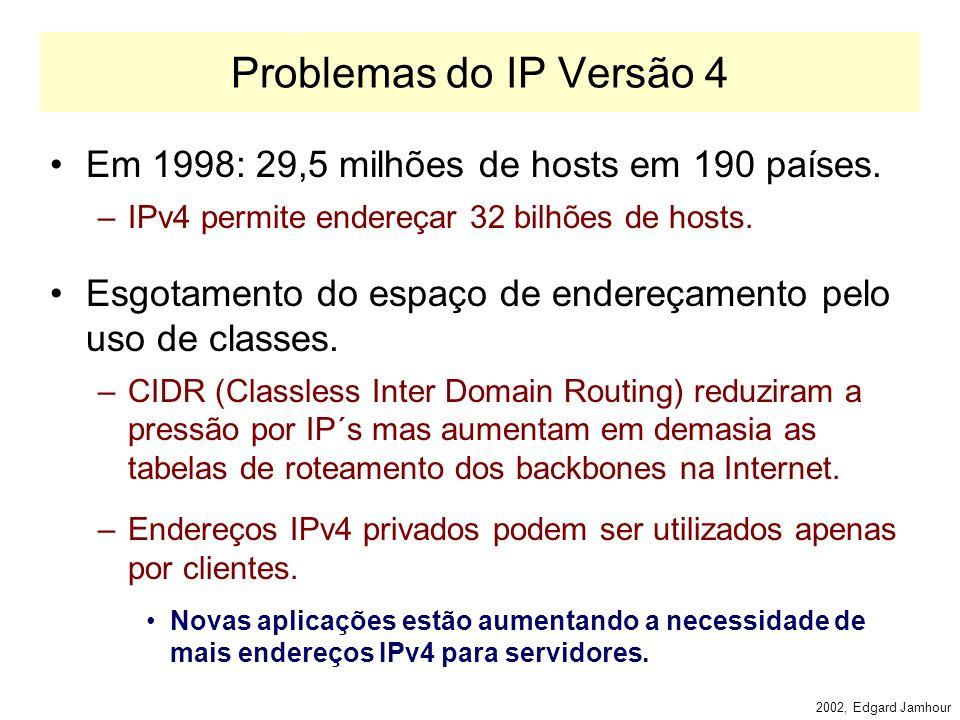 2002, Edgard Jamhour Definição do Registro AAAA Um entrada de registro AAAA seria definida da seguinte maneira: –Dominío do Host –AAAA –Endereço IPv6 –P –Nome de Domínio do Prefixo Onde: –O endereço IPv6 contém apenas os bits de menor ordem que independem do prefixo.