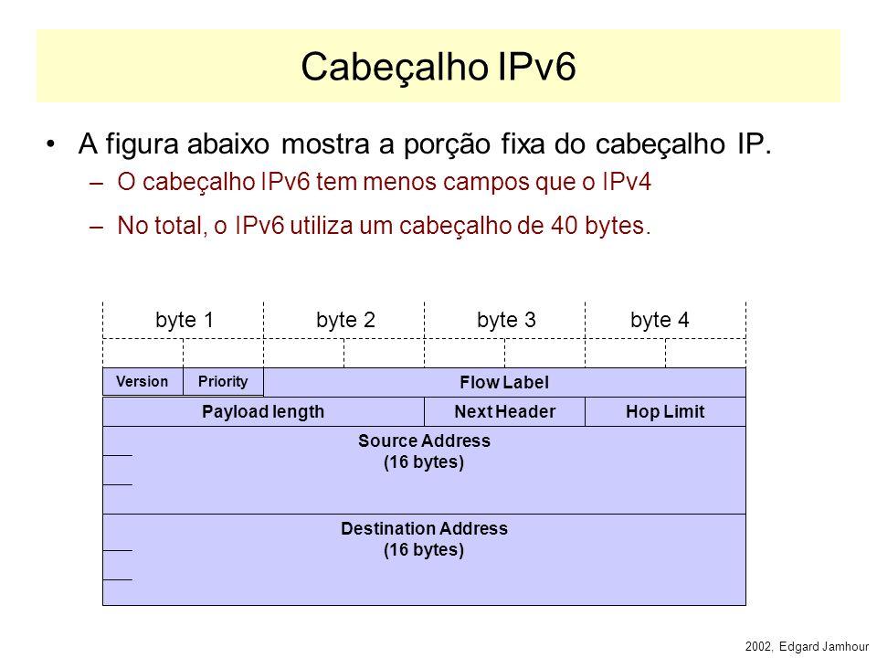2002, Edgard Jamhour Datagrama IPv6 IPv6 utiliza um formato de datagrama completamente diferente do IPv4.