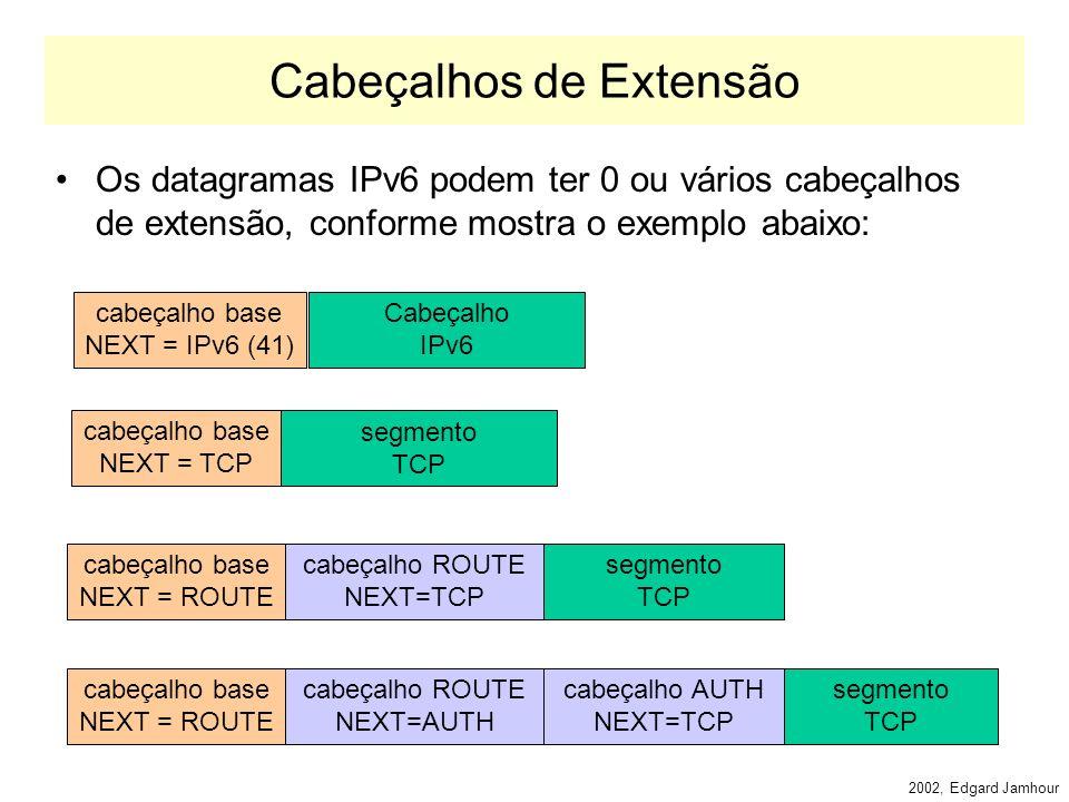 2002, Edgard Jamhour Comparação com IPv4 Os seguintes campos do IPv4 foram eliminados do cabeçalho básico IPv6: –Identificação, Flags de Fragmentação e Deslocamento de Fragmento.