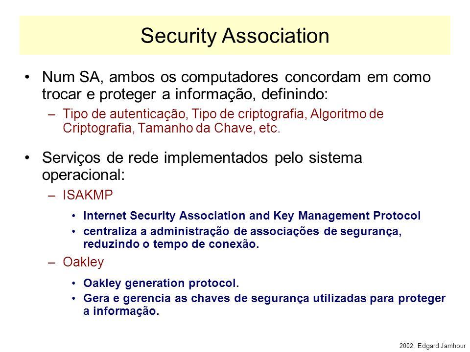 2002, Edgard Jamhour Autenticação e Criptografia IPv6 traz funções de segurança que não eram contempladas pelo IPv4.