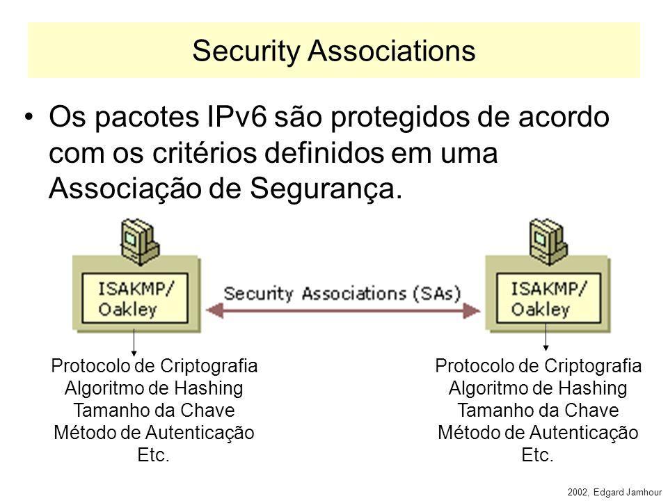 2002, Edgard Jamhour Security Association Num SA, ambos os computadores concordam em como trocar e proteger a informação, definindo: –Tipo de autenticação, Tipo de criptografia, Algoritmo de Criptografia, Tamanho da Chave, etc.