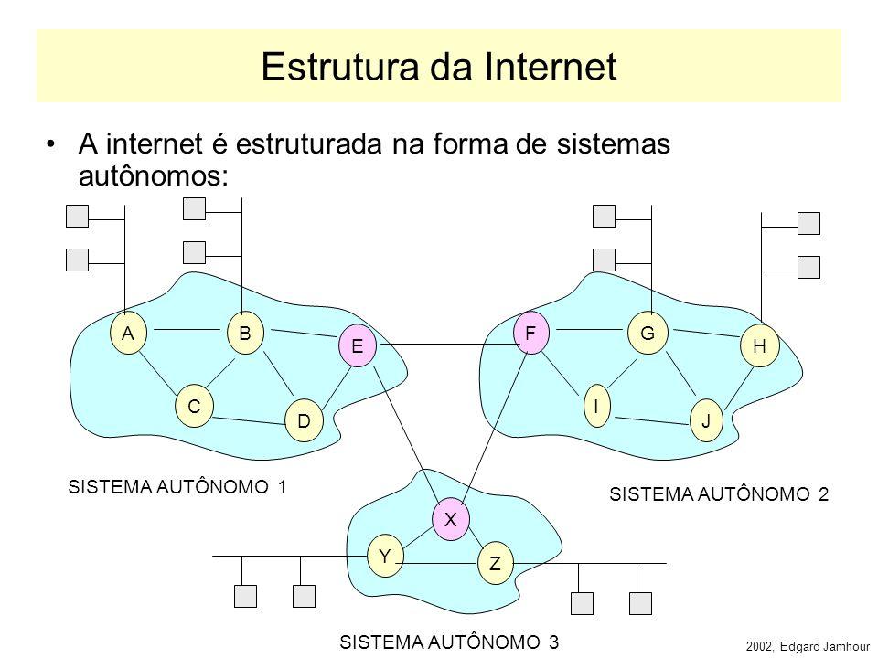 2002, Edgard Jamhour Configuração do Arquivo de Zonha Antes da mudança de provedor www6.ppgia.pucpr.br AAAA ::1000:5A12:3456 80 ip6.ppgia.pucpr.br ip6.ppgia.pucpr.br AAAA 0:0:00A1:: 32 ip6.prov1.com ip6.prov1.com AAAA 0:00AB:: 16 ip6.top1.com ip6.top1.com AAAA 2111:: ip6.prov2.com AAAA 0:00BC:: 16 ip6.top2.com ip6.top2.com AAAA 2122:: Para efetuar a mudança de provedor basta mudar um único registro: ip6.ppgia.pucpr.br AAAA 0:0:00A1:: 32 ip6.prov2.com