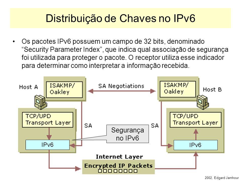 2002, Edgard Jamhour Security Parameter Index - SPI SPI1 SPI2 SPI3 SPI1 SA1 SA2 SA3 SA1 SA2 Um servidor pode ter ao mesmo tempo várias associações de segurança diferentes (SA), pois pode manter comunicações seguras com vários usuários ao mesmo tempo.
