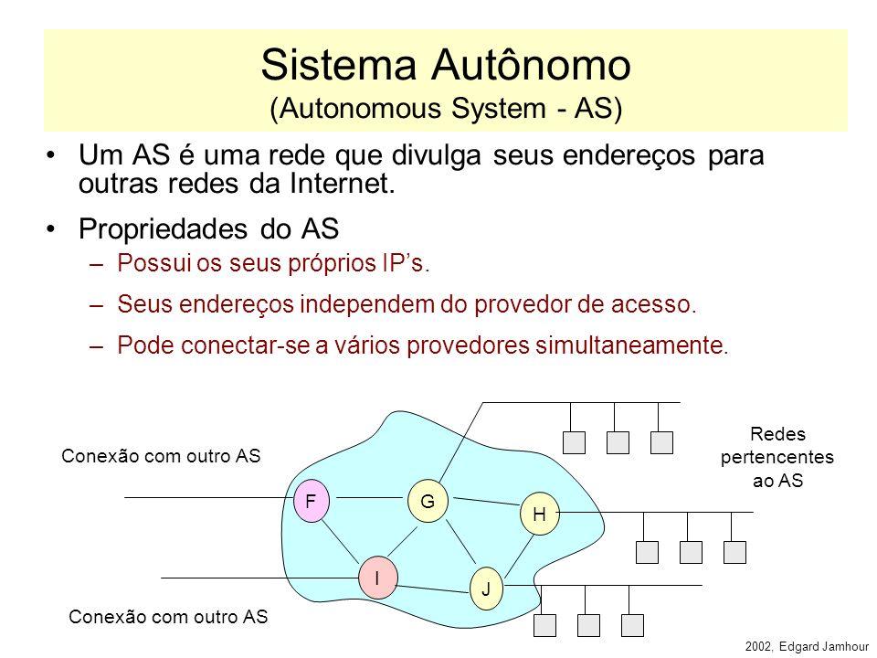 2002, Edgard Jamhour Endereços IPv6 Definido pela RFC 2373 –IPv6 Addressing Architecture Exemplo de Endereço IPv6: –FE80:0000:0000:0000:68DA:8909:3A22:FECA endereço normal –FE80:0:0:0:68DA:8909:3A22:FECA simplificação de zeros –FE80 ::68DA:8909:3A22:FECA omissão de 0s por :: (apenas um :: por endereço) –47::47:192:4:5 notação decimal pontuada –::192:31:20:46 endereço IPv4 (0:0:0:0:0:0:0:0:192:31:20:46)