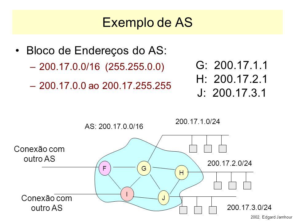 2002, Edgard Jamhour Exemplo de AS Bloco de Endereços do AS: –200.17.0.0/16 (255.255.0.0) –200.17.0.0 ao 200.17.255.255 FG I J H Conexão com outro AS 200.17.1.0/24 200.17.2.0/24 200.17.3.0/24 G: 200.17.1.1 H: 200.17.2.1 J: 200.17.3.1 AS: 200.17.0.0/16