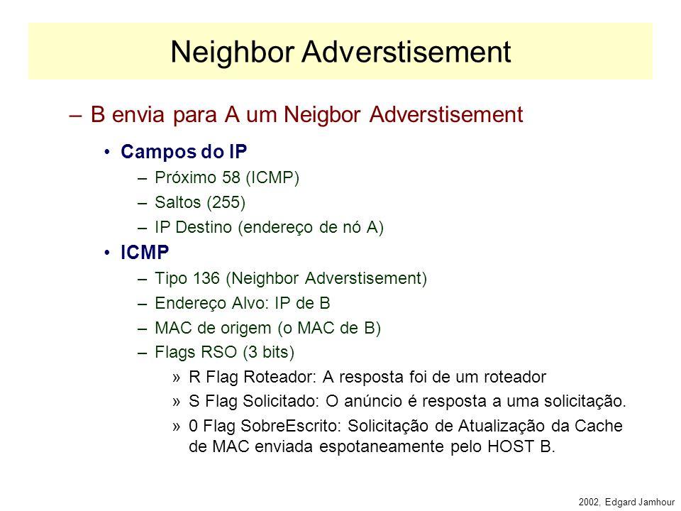 2002, Edgard Jamhour Neighbor Solicitation Comunicação de A para B –A envia uma mensagem de neighbor solicitation Campos do IP –Próximo 58 (ICMP) –Saltos (255) –IP Destino (endereço de nó solicitado: multicast) ICMP –Tipo 135 (Neighbor Solicitation) –Endereço Alvo: IP do destinatário –MAC de origem