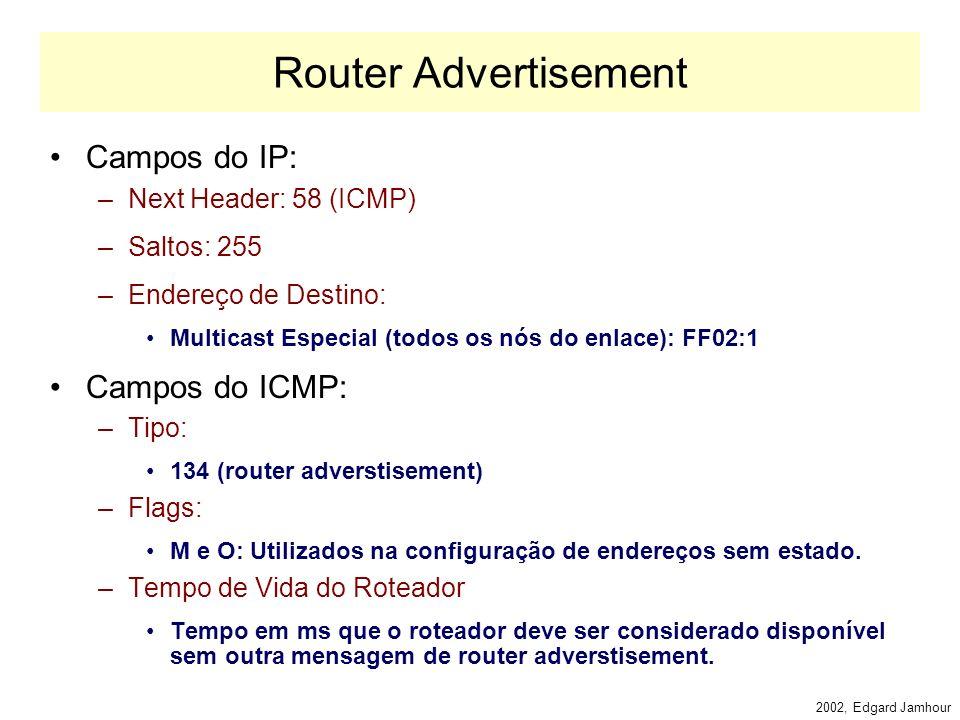 2002, Edgard Jamhour Descoberta de Roteador e Prefixo Os roteadores enviam mensagens periodicamente mensagens ICMP denominadas Router Advertisements (configurado no roteador) Essas mensagens permitem: –Descoberta de Prefixo Permite ao host determinar qual o intervalo de endereços IP dos hosts da mesma LAN que ele.