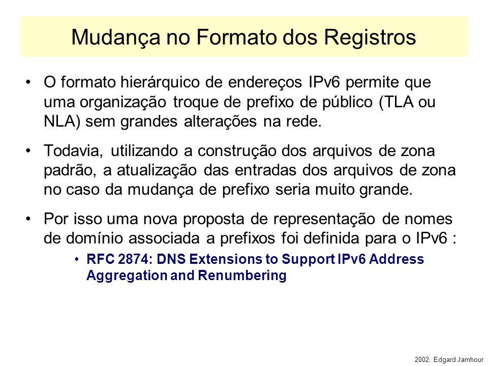 2002, Edgard Jamhour Zona IPv6 Reversa Por exemplo, se o host –www6.ppgia.pucpr.br possui o endereço: –222:0:1:2:3:4:5678:9ABC A entrada no arquivo de zona reversa será: C.B.A.9.8.7.6.5.4.0.0.0.3.0.0.2.0.0.1.0.0.0.0.0.0.0.2.2.2.2.IPv6.INT PTR www6.ppgia.pucpr.br.