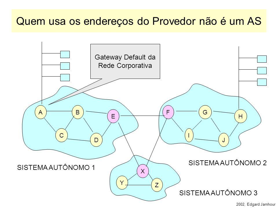 2002, Edgard Jamhour Quem usa os endereços do Provedor não é um AS AB C D E FG I J H SISTEMA AUTÔNOMO 1 SISTEMA AUTÔNOMO 2 X Y Z SISTEMA AUTÔNOMO 3 Gateway Default da Rede Corporativa