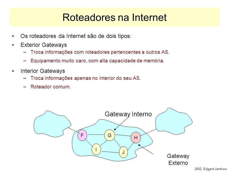 2002, Edgard Jamhour Terminologia OSPF R1 R5 R6 R0 N1 Area 0 Area 2 Area 1 R3 BACKBONE OSPF Area 0.0.0.0 R7 R4 Fronteira de AS N2 N1 Fronteira de Área R2