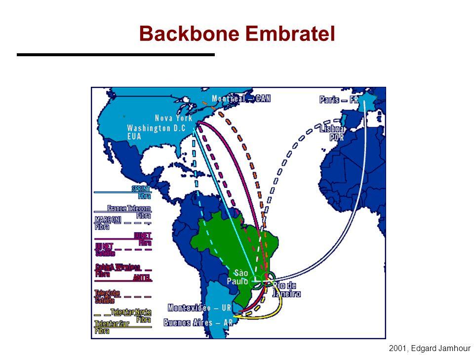 2001, Edgard Jamhour Backbone Embratel