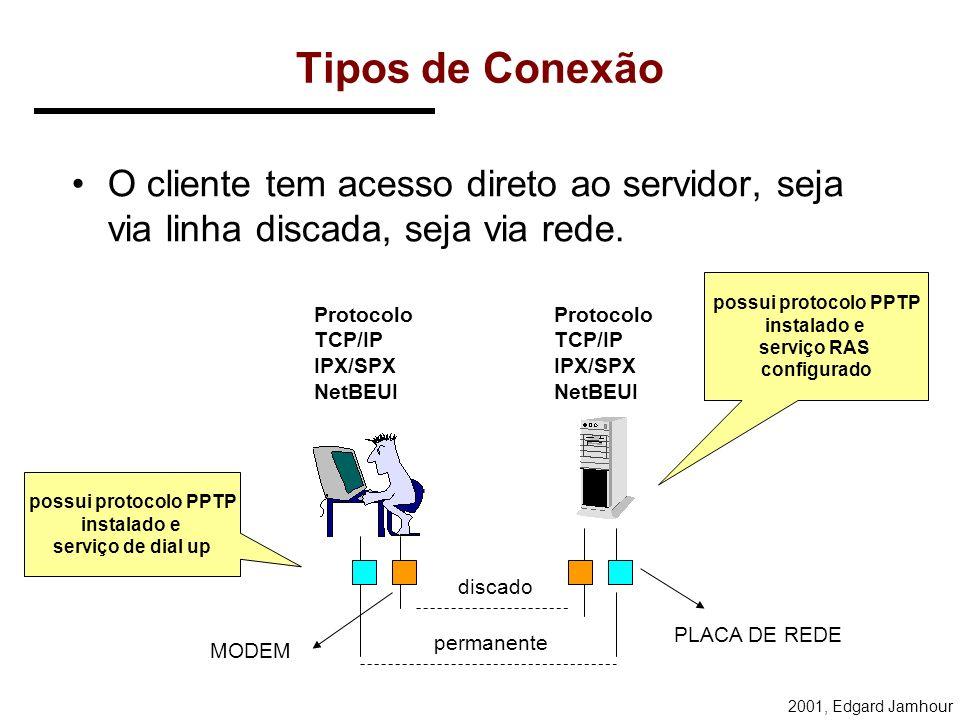 2001, Edgard Jamhour Cenários de Utilização do PPTP Cenários: –A) Acesso por modem: O cliente estabelece uma conexão com um provedor (ISP) e depois co