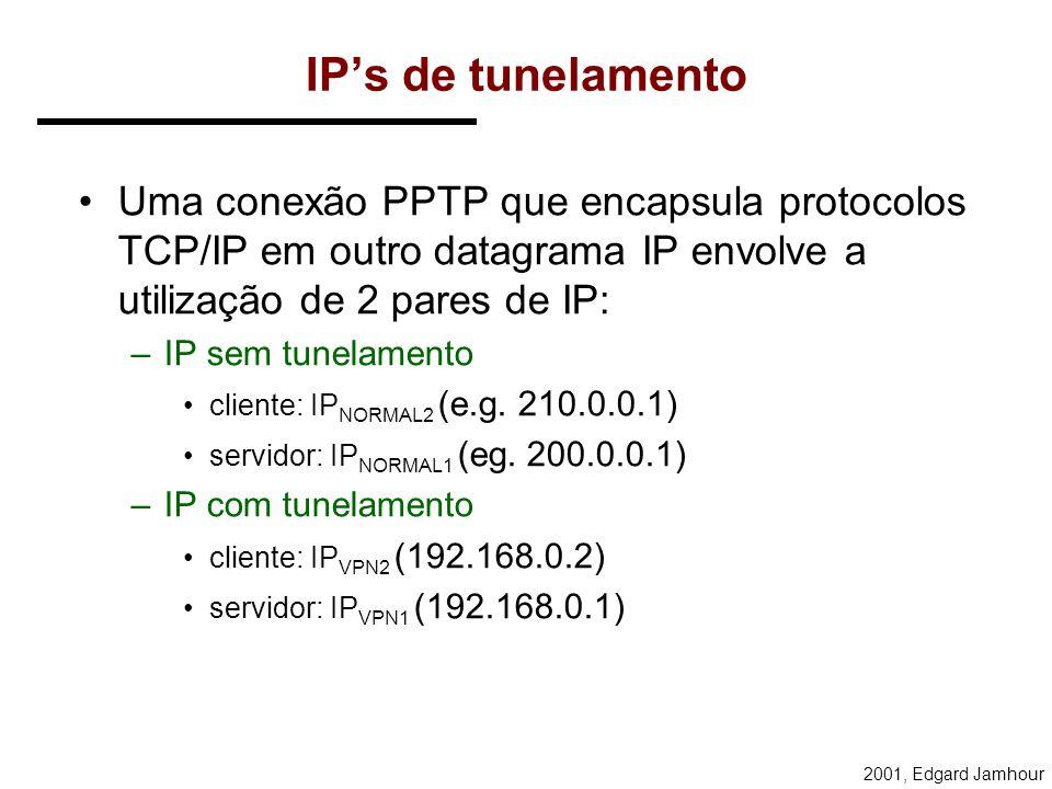 2001, Edgard Jamhour Estabelecimento da Conexão PPTP 2) O cliente disca para o endereço IP do servidor. –Nesse processo, o cliente deve fornecer seu l