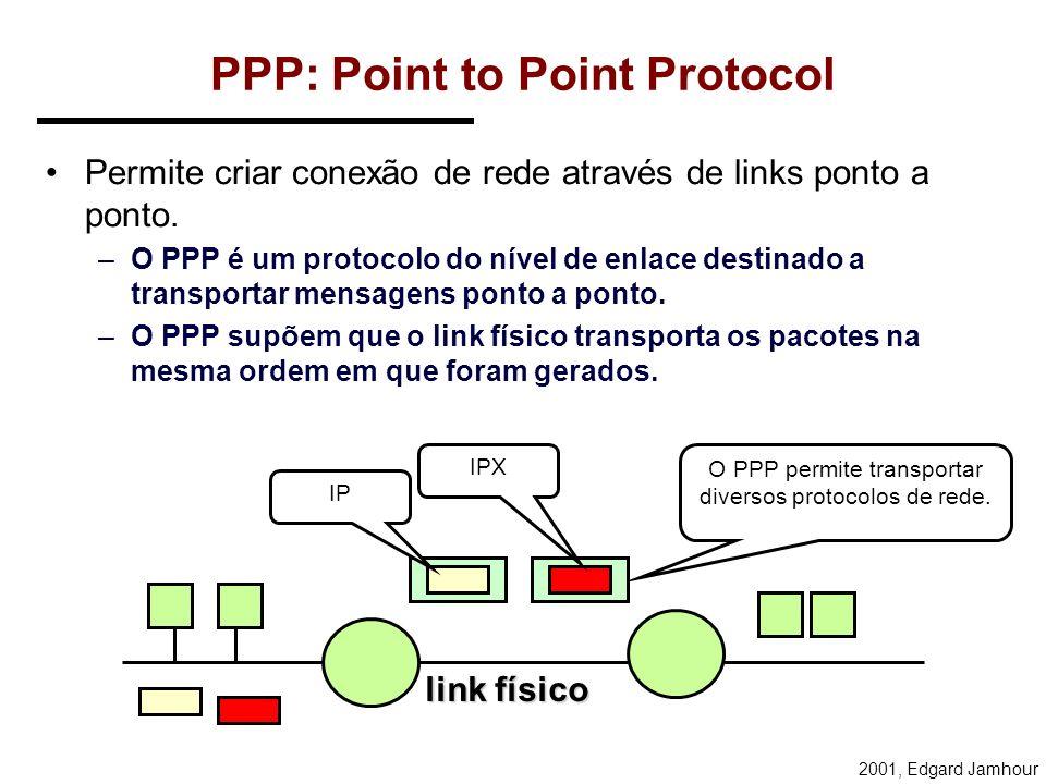2001, Edgard Jamhour IPs de tunelamento Uma conexão PPTP que encapsula protocolos TCP/IP em outro datagrama IP envolve a utilização de 2 pares de IP: –IP sem tunelamento cliente: IP NORMAL2 (e.g.