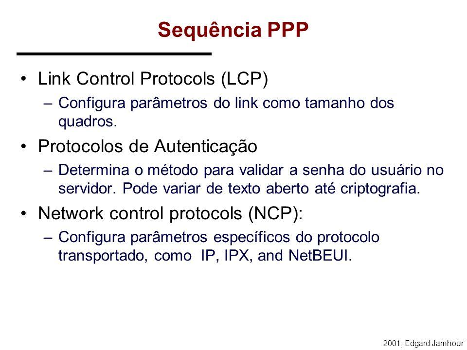 2001, Edgard Jamhour L2TP: Layer Two Tunneling Protocol Baseado nos Protocolos: –PPTP –L2F As mensagens do protocolo L2TP são de dois tipos: –Mensagens de controle: Utilizadas para estabelecer e manter as conexões –Mensagens de dados: Utilizadas para transportar informações