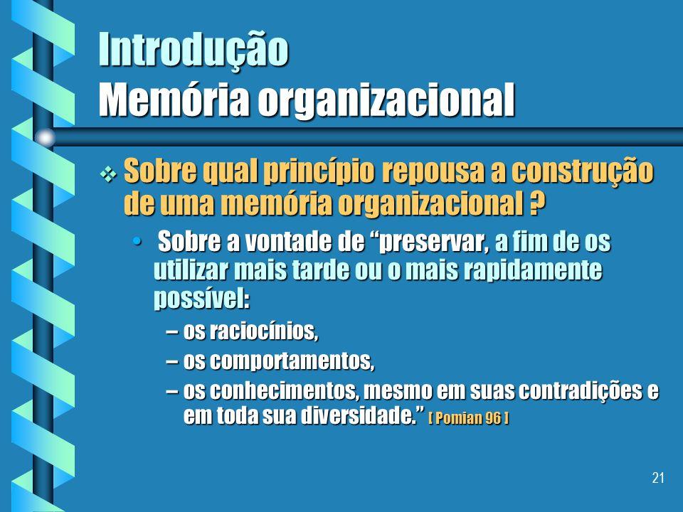 20 Introdução Memória organizacional Definição II Definição II É o conjunto de dados coletivos e dos recursos de conhecimentos de uma empresa ( Nagend