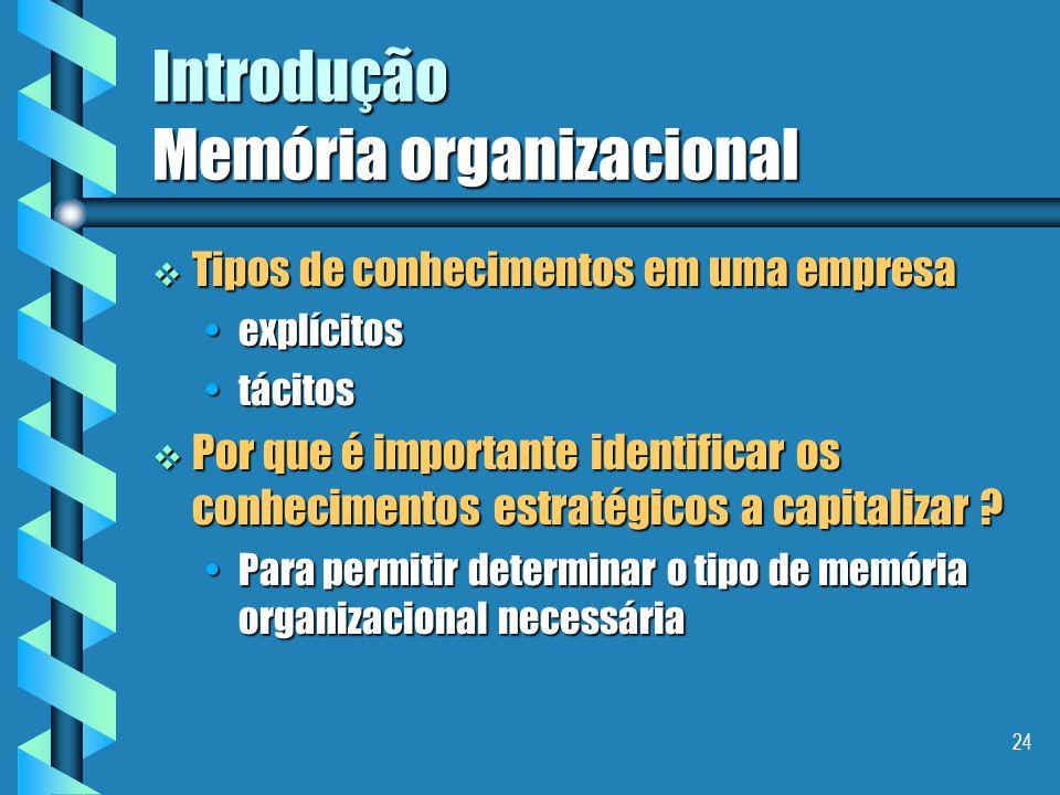 23 Introdução Memória organizacional Objetivo III - capitalização de conhecimentos Objetivo III - capitalização de conhecimentos Coletivizar os conhec