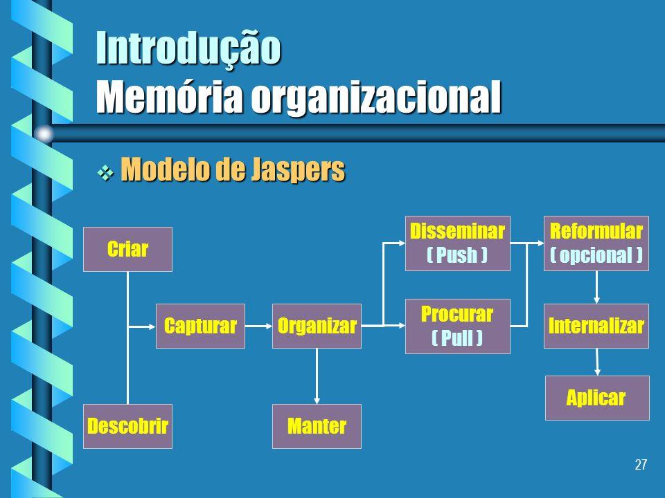 26 Introdução Memória organizacional Ciclos de vida da gestão do conhecimento: Ciclos de vida da gestão do conhecimento: modelo de Jaspers ( 1999 );mo