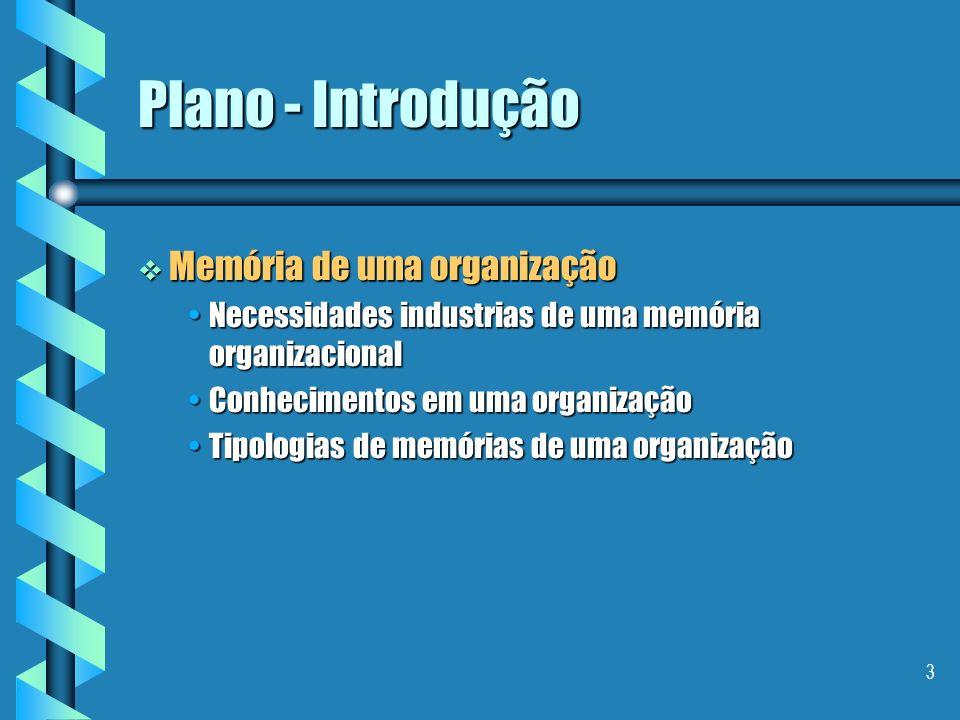 3 Plano - Introdução Memória de uma organização Memória de uma organização Necessidades industrias de uma memória organizacionalNecessidades industrias de uma memória organizacional Conhecimentos em uma organizaçãoConhecimentos em uma organização Tipologias de memórias de uma organizaçãoTipologias de memórias de uma organização