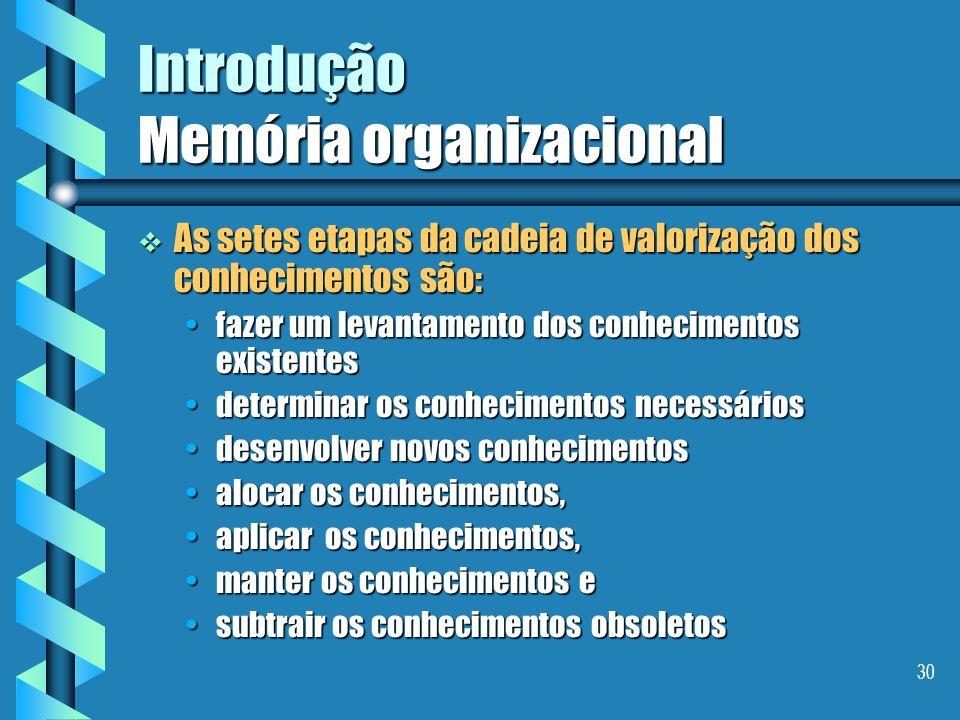 29 Introdução Memória organizacional Modelo de Dieng et al. Modelo de Dieng et al. Detectar as necessidades de memória organizacional Construir a memó