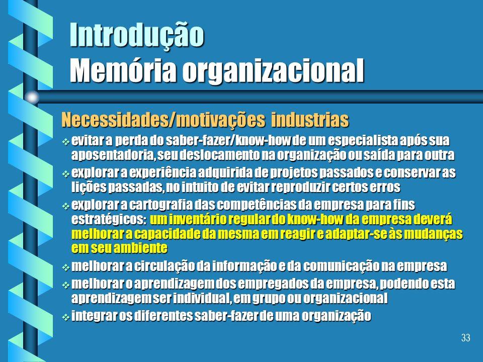 32 Introdução Memória organizacional Considerações para suplantar a complexidade Considerações para suplantar a complexidade deve-se levar em conta ta