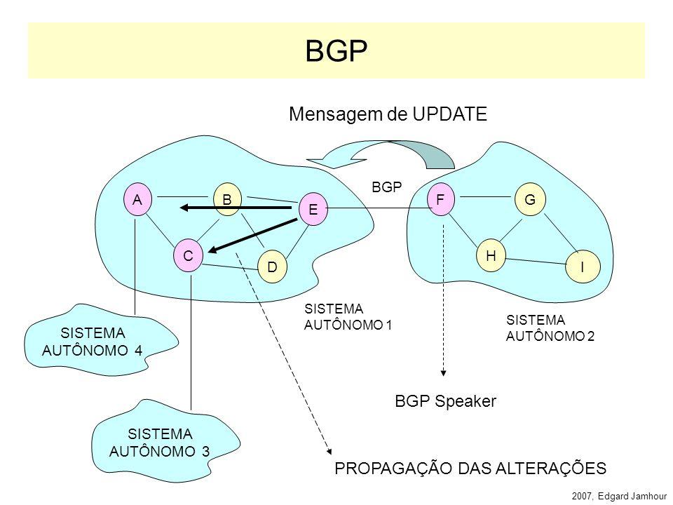 2007, Edgard Jamhour BGP: Border Gateway Protocol Função –Troca de informação entre sistemas autônomos Criado em 1989 –RFC 1267 –Substitudo do EGP Utiliza mensagens de update para informar aos roteadores sobre alterações nas tabelas de roteamento.