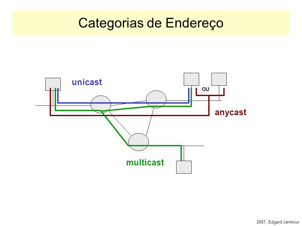 2007, Edgard Jamhour Categorias de Endereço IPv6 Unicast: –O destinatário é um único computador.