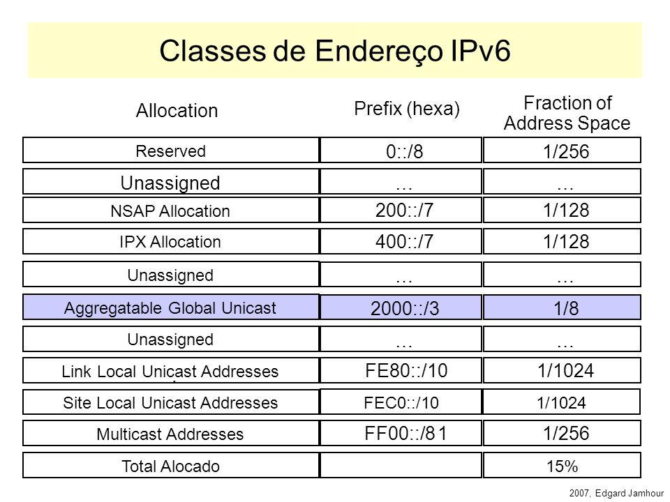 2007, Edgard Jamhour Categorias de Endereço unicast anycast multicast OU