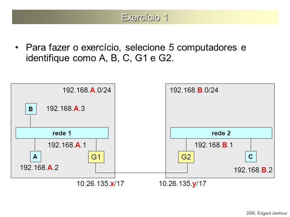 2006, Edgard Jamhour Exercício 1 Para fazer o exercício, selecione 5 computadores e identifique como A, B, C, G1 e G2. rede 1 rede 2 G1 G2 AC 192.168.