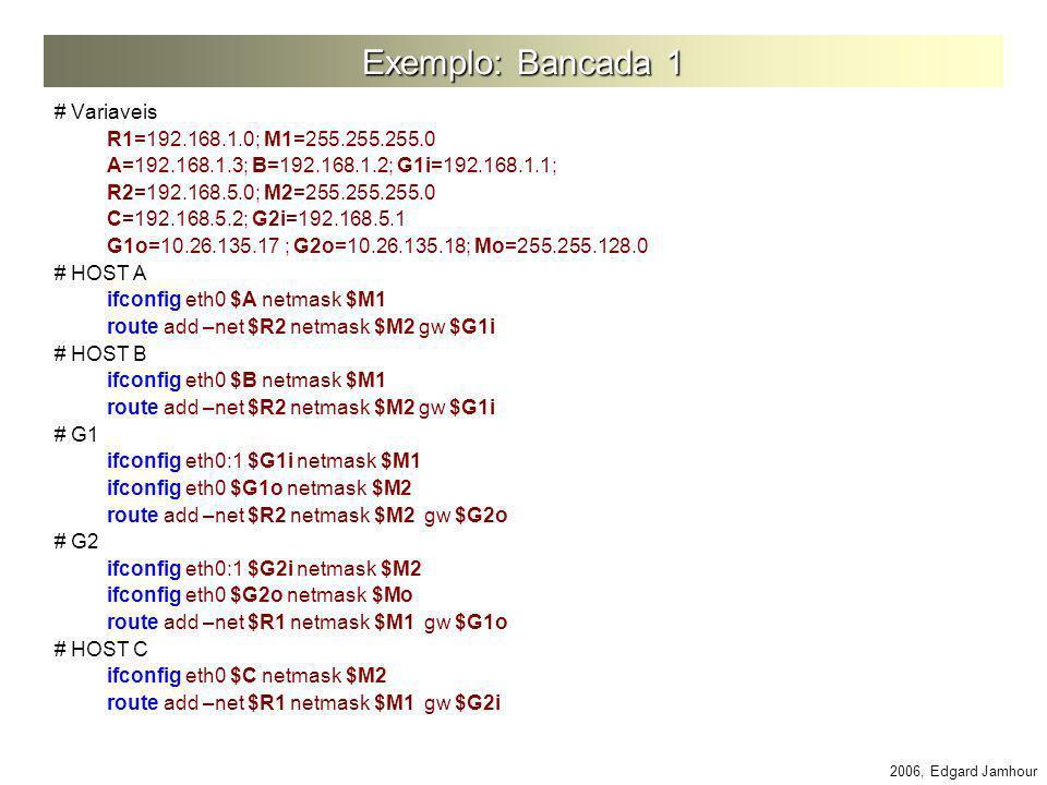 2006, Edgard Jamhour Exemplo: Bancada 1 # Variaveis R1=192.168.1.0; M1=255.255.255.0 A=192.168.1.3; B=192.168.1.2; G1i=192.168.1.1; R2=192.168.5.0; M2