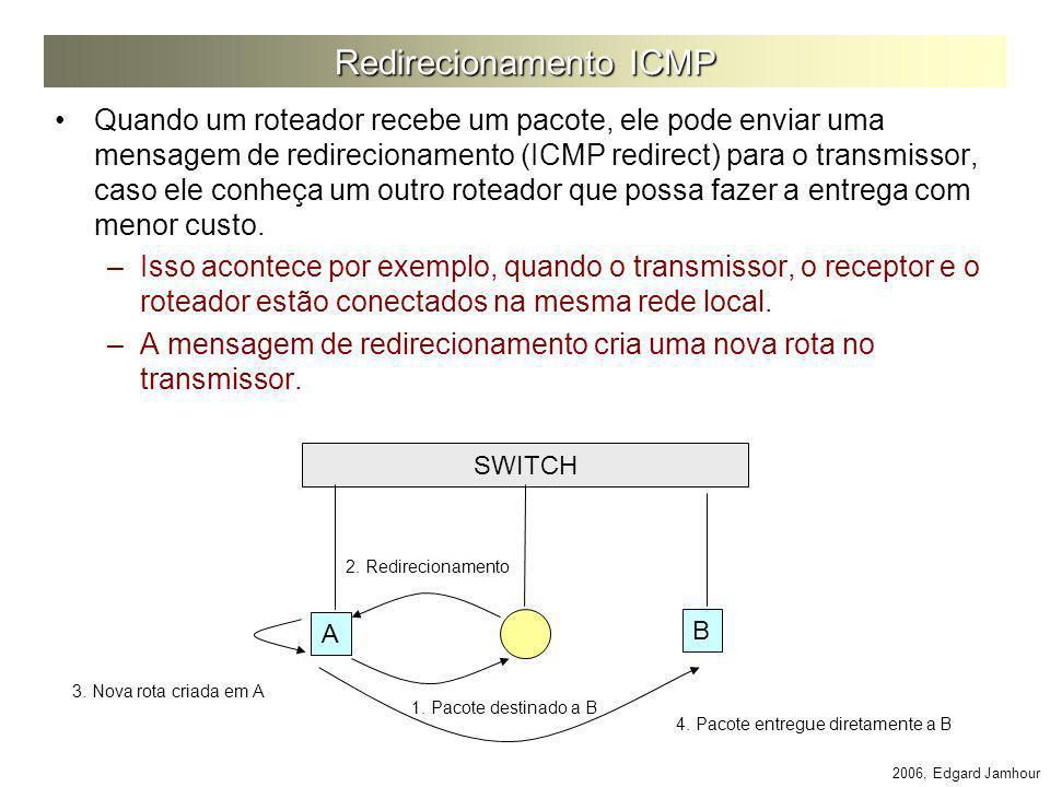 2006, Edgard Jamhour Redirecionamento ICMP Quando um roteador recebe um pacote, ele pode enviar uma mensagem de redirecionamento (ICMP redirect) para