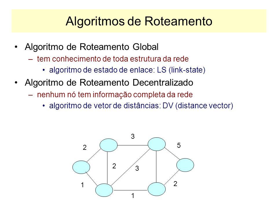 Conceitos Básicos de Roteamento RIB (Router Information Base) –conjunto de rotas configuradas no roteador origem estática protocolos de roteamento icm