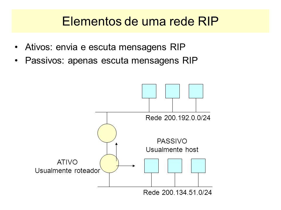 RIP Baseado em vetor de distâncias Transportado em mensagens UDP (Porta 520) –Cada mensagem pode informar até 25 rotas –Dois tipos de mensagem: Requis