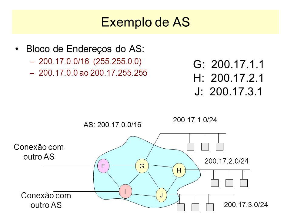 BGP AB C D E FG H I SISTEMA AUTÔNOMO 1 SISTEMA AUTÔNOMO 2 SISTEMA AUTÔNOMO 3 BGP Speaker SISTEMA AUTÔNOMO 4 PROPAGAÇÃO DAS ALTERAÇÕES Mensagem de UPDATE