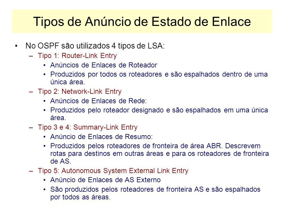 Terminologia OSPF Roteadores Intra-Area: –Conhecem apenas a topologia de rede do interior de sua própria área. Roteadores de Fronteira de Área (ABR) –