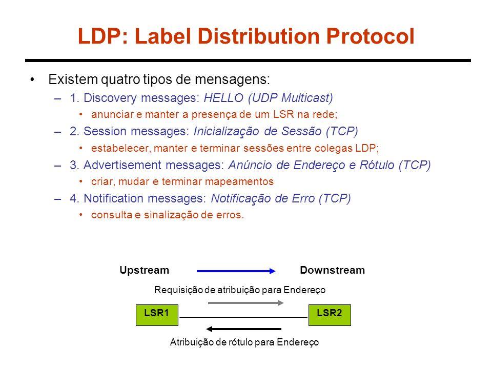 LSR1LSR2 Atribuição de rótulo para Endereço UpstreamDownstream Requisição de atribuição para Endereço LDP: Label Distribution Protocol Existem quatro