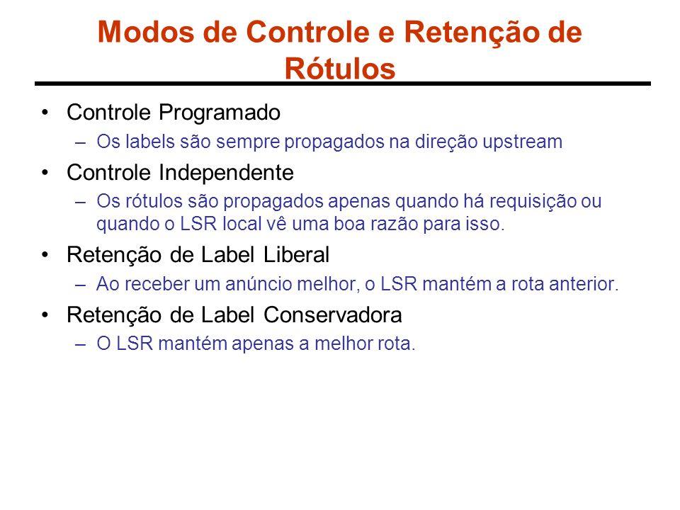 Modos de Controle e Retenção de Rótulos Controle Programado –Os labels são sempre propagados na direção upstream Controle Independente –Os rótulos são propagados apenas quando há requisição ou quando o LSR local vê uma boa razão para isso.