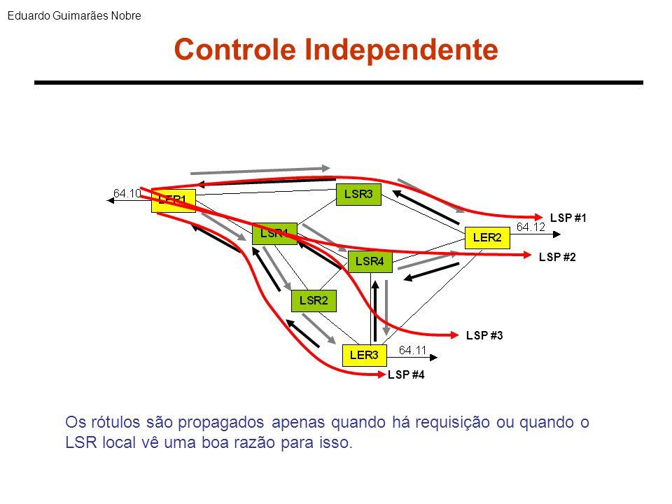 Controle Independente LSP #1 LSP #2 LSP #3 LSP #4 Eduardo Guimarães Nobre Os rótulos são propagados apenas quando há requisição ou quando o LSR local