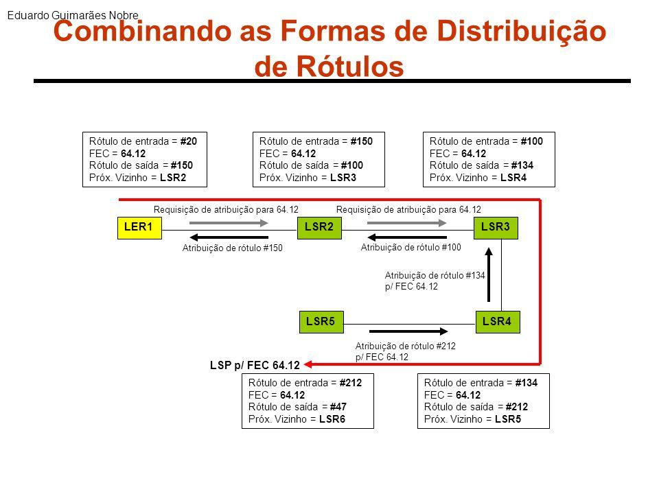 LSR5LSR4 Requisição de atribuição para 64.12 LER1LSR2 Atribuição de rótulo #150 LSR3 Atribuição de rótulo #100 Atribuição de rótulo #134 p/ FEC 64.12 Atribuição de rótulo #212 p/ FEC 64.12 LSP p/ FEC 64.12 Rótulo de entrada = #212 FEC = 64.12 Rótulo de saída = #47 Próx.
