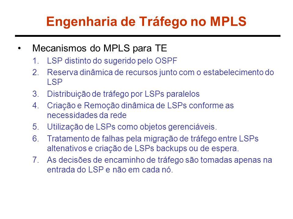 Engenharia de Tráfego no MPLS Mecanismos do MPLS para TE 1.LSP distinto do sugerido pelo OSPF 2.Reserva dinâmica de recursos junto com o estabelecimen