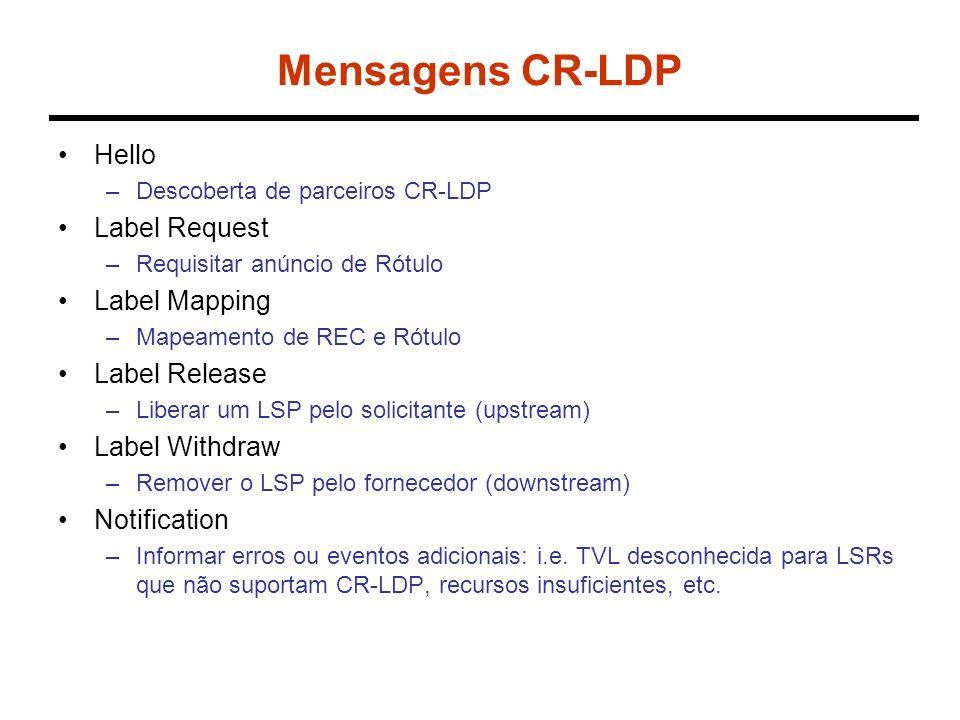 Mensagens CR-LDP Hello –Descoberta de parceiros CR-LDP Label Request –Requisitar anúncio de Rótulo Label Mapping –Mapeamento de REC e Rótulo Label Rel