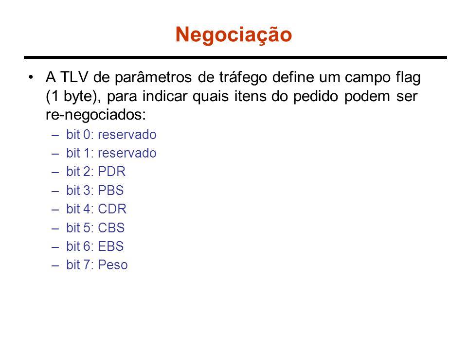 Negociação A TLV de parâmetros de tráfego define um campo flag (1 byte), para indicar quais itens do pedido podem ser re-negociados: –bit 0: reservado